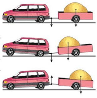 Правила езды с прицепом на легковом автомобиле по новым правилам